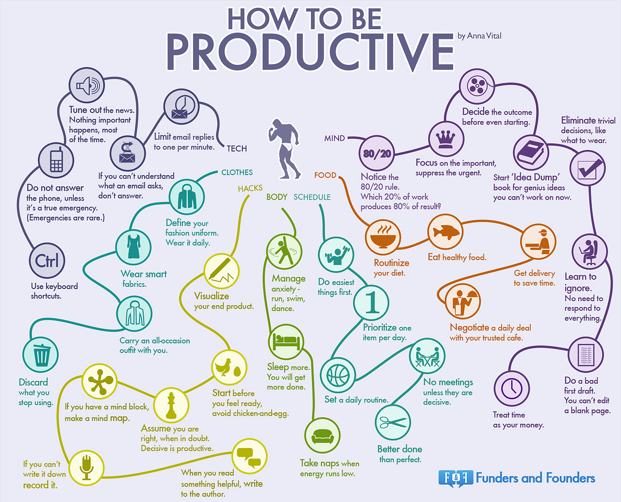 35 habits to stay productive