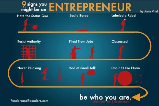 What Makes You an Entrepreneur?
